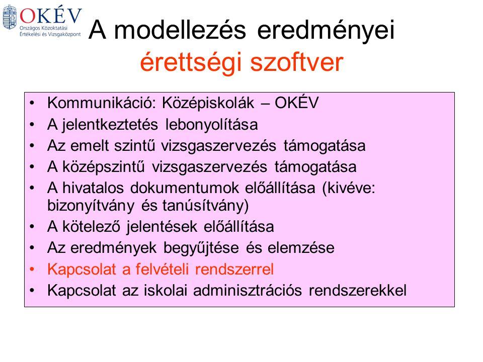 A modellezés eredményei érettségi szoftver Kommunikáció: Középiskolák – OKÉV A jelentkeztetés lebonyolítása Az emelt szintű vizsgaszervezés támogatása A középszintű vizsgaszervezés támogatása A hivatalos dokumentumok előállítása (kivéve: bizonyítvány és tanúsítvány) A kötelező jelentések előállítása Az eredmények begyűjtése és elemzése Kapcsolat a felvételi rendszerrel Kapcsolat az iskolai adminisztrációs rendszerekkel
