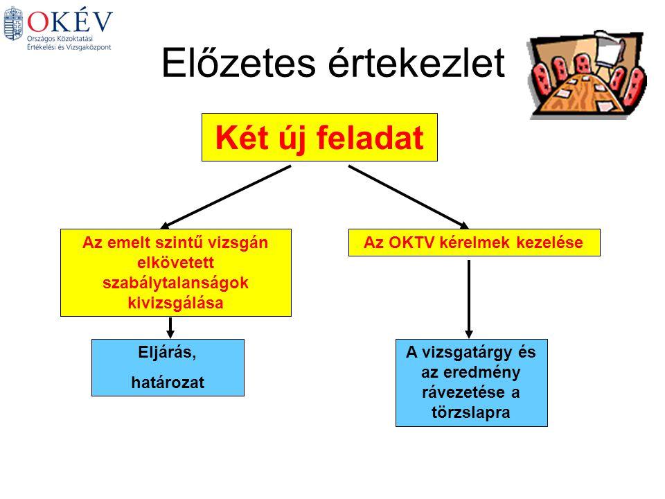 Előzetes értekezlet Két új feladat Az emelt szintű vizsgán elkövetett szabálytalanságok kivizsgálása Az OKTV kérelmek kezelése Eljárás, határozat A vizsgatárgy és az eredmény rávezetése a törzslapra