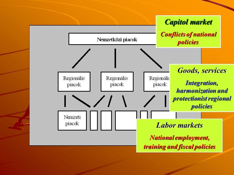 Dinamikus, komplex környezet Stabil, egyszerű környezet Igény változásra, adaptációra Egyetemi kormányzás, új szervezeti formák