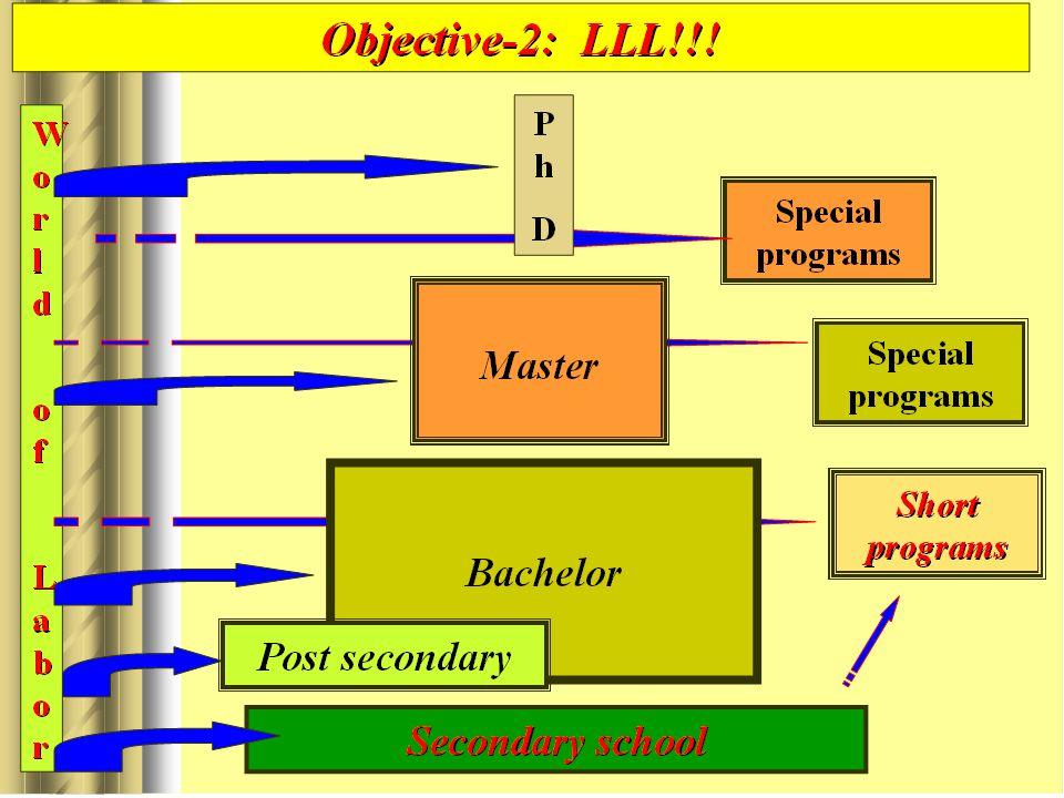 hallgatókA hallgatók legyenek jelen a különböző - számukra releváns - bizottságokban és ott töltsék be szerepüket.