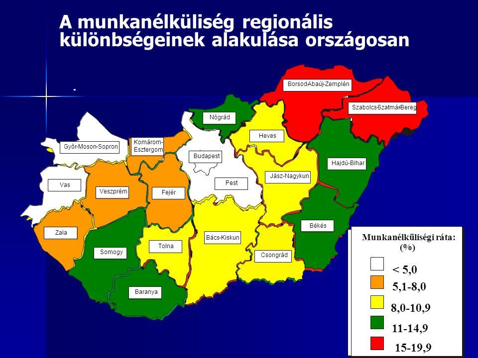 A munkanélküliség regionális különbségeinek alakulása országosan