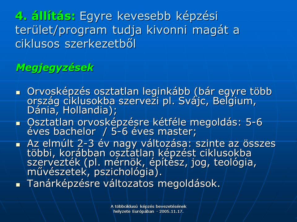A többciklusú képzés bevezetésének helyzete Európában - 2005.11.17. 4. állítás: Egyre kevesebb képzési terület/program tudja kivonni magát a ciklusos