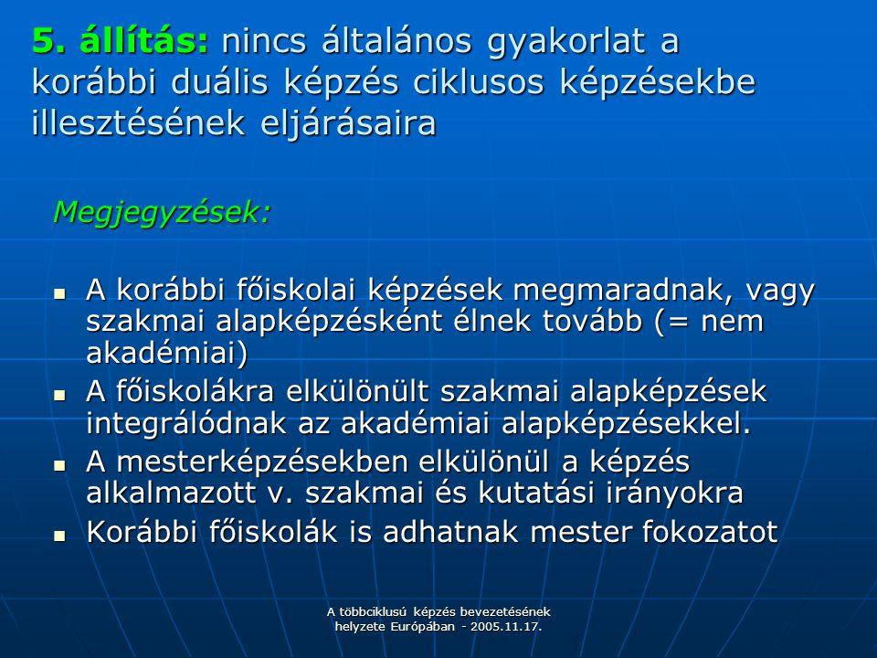 A többciklusú képzés bevezetésének helyzete Európában - 2005.11.17. 5. állítás: nincs általános gyakorlat a korábbi duális képzés ciklusos képzésekbe