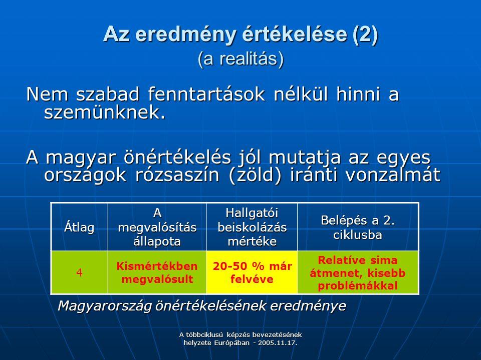 A többciklusú képzés bevezetésének helyzete Európában - 2005.11.17. Az eredmény értékelése (2) (a realitás) Nem szabad fenntartások nélkül hinni a sze