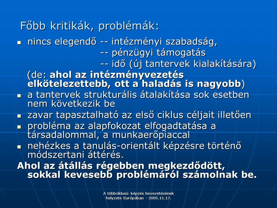A többciklusú képzés bevezetésének helyzete Európában - 2005.11.17. Főbb kritikák, problémák: nincs elegendő -- intézményi szabadság, nincs elegendő -