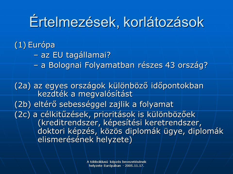 A többciklusú képzés bevezetésének helyzete Európában - 2005.11.17. Értelmezések, korlátozások (1)Európa – az EU tagállamai? – az EU tagállamai? – a B
