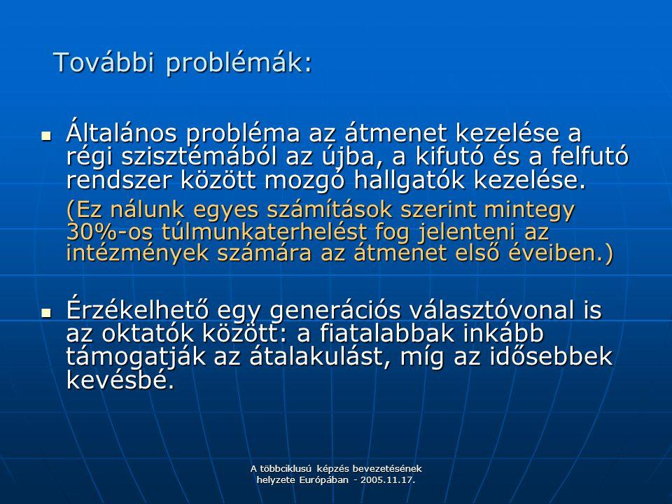 A többciklusú képzés bevezetésének helyzete Európában - 2005.11.17. További problémák: Általános probléma az átmenet kezelése a régi szisztémából az ú