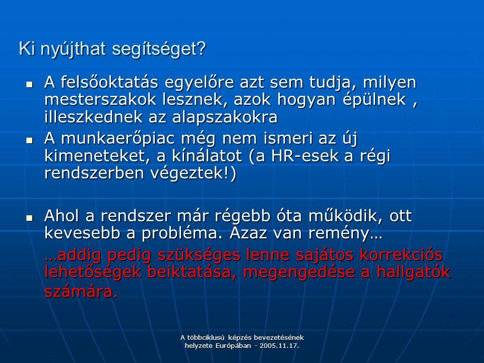 A többciklusú képzés bevezetésének helyzete Európában - 2005.11.17. Ki nyújthat segítséget? A felsőoktatás egyelőre azt sem tudja, milyen mesterszakok