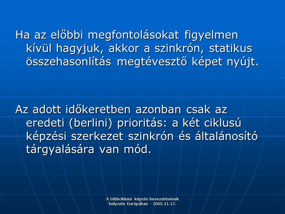 A többciklusú képzés bevezetésének helyzete Európában - 2005.11.17. Ha az előbbi megfontolásokat figyelmen kívül hagyjuk, akkor a szinkrón, statikus ö