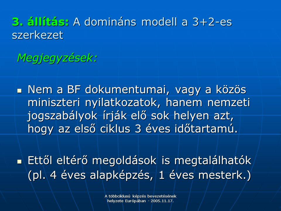 A többciklusú képzés bevezetésének helyzete Európában - 2005.11.17. 3. állítás: A domináns modell a 3+2-es szerkezet Megjegyzések: Nem a BF dokumentum