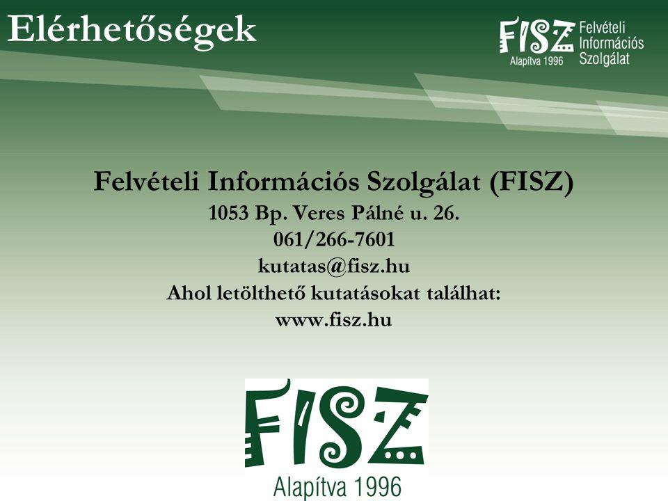 Felvételi Információs Szolgálat (FISZ) 1053 Bp. Veres Pálné u.