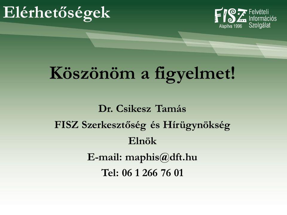 Dr. Csikesz Tamás FISZ Szerkesztőség és Hírügynökség Elnök E-mail: maphis@dft.hu Tel: 06 1 266 76 01 Köszönöm a figyelmet!