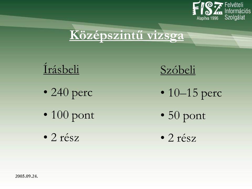 2005.09.24. Középszintű vizsga Írásbeli 240 perc 100 pont 2 rész Szóbeli 10–15 perc 50 pont 2 rész