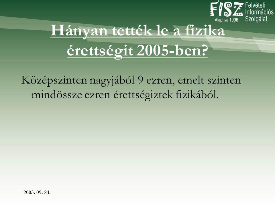 2005. 09. 24. Hányan tették le a fizika érettségit 2005-ben.