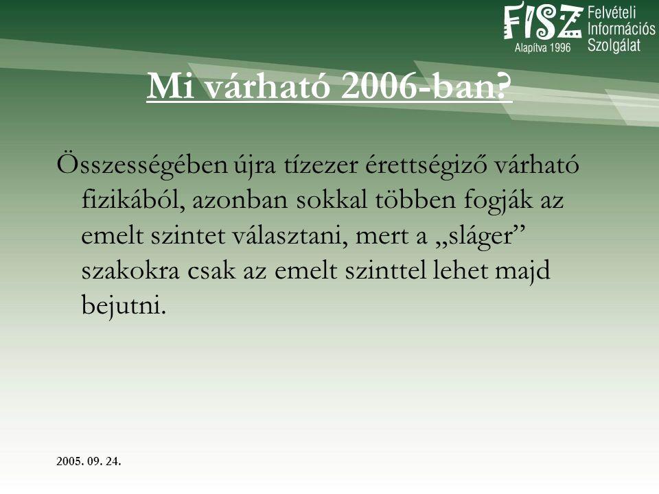 2005.09. 24. Mi a helyzet a fizika szóbeli vizsgával kapcsolatban.
