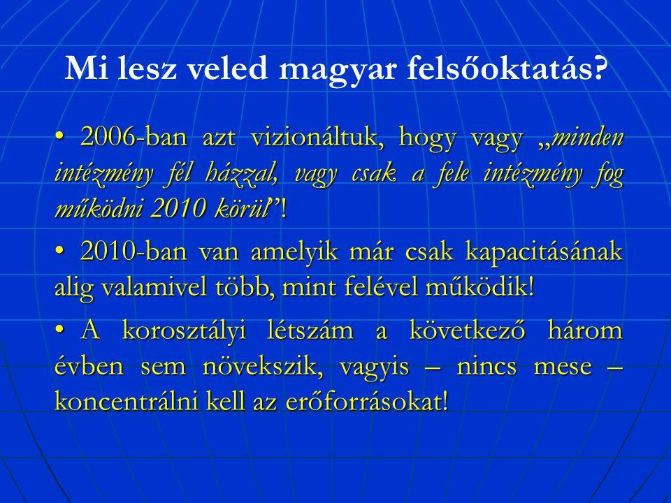 """""""Ki, hol képez? 69 FEO: ebből 30 csak székhelyen képez (ebből 23 budapesti: 4 állami + 8 egyházi + 11 magán) 39 FEO: ebből 16 székhely mellett telephelyen is 23 székhely + telephely mellett székhelyen kívül is 23 székhely + telephely mellett székhelyen kívül is"""