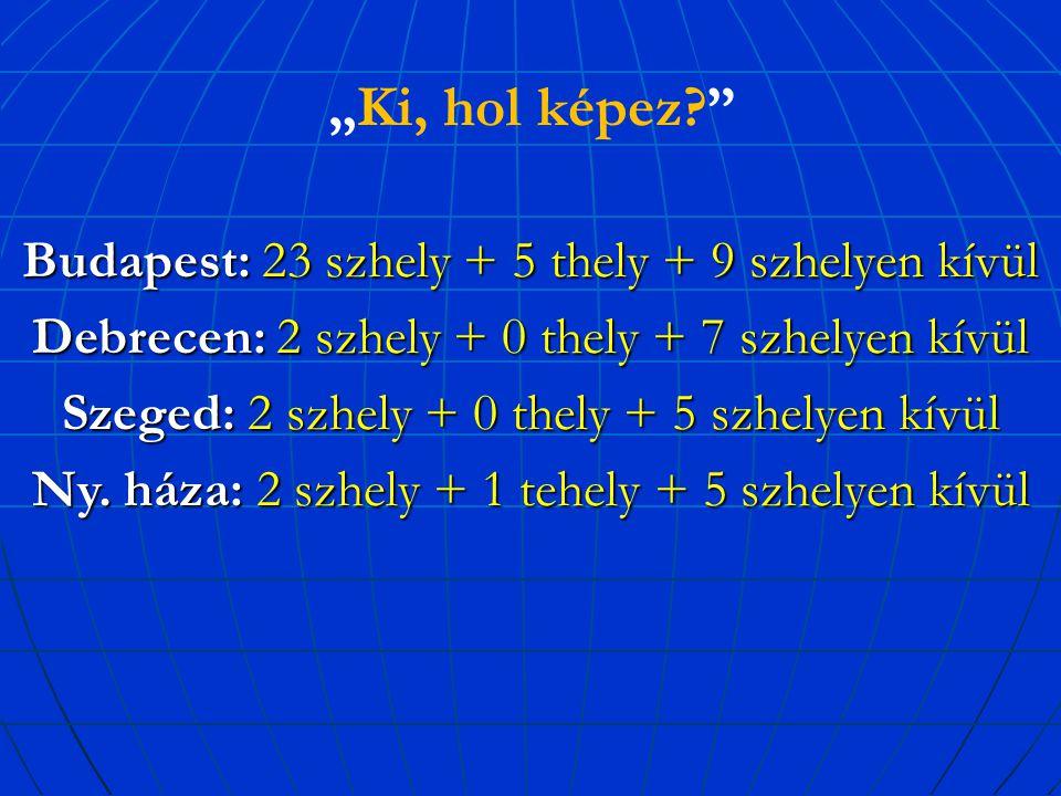"""""""Ki, hol képez? 22 helyen: 1 szhely + 1 thely + 20 szhelyen kívül 10 helyen: 1 szhely + 4 thely + 5 szhelyen kívül 17 helyen: 1 szhely + 0 thely + 16 szhelyen kívül 9 helyen: 1 szhely + 0 thely + 8 szhelyen kívül 11 helyen: 1 szhely + 0 thely + 10 szhelyen kívül"""
