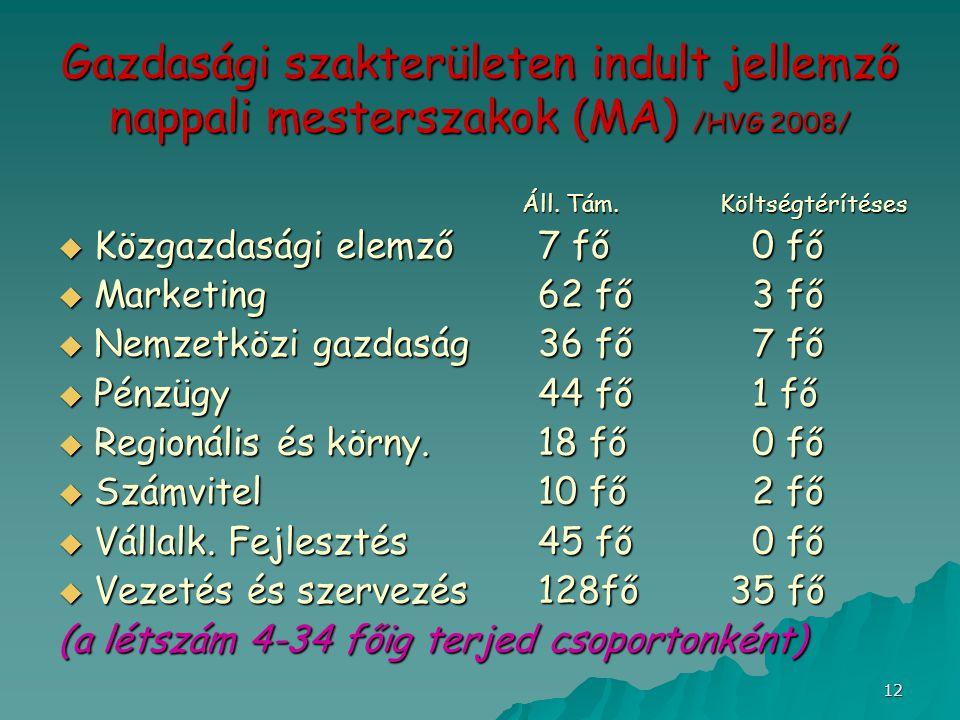 12 Gazdasági szakterületen indult jellemző nappali mesterszakok (MA) /HVG 2008/ Áll.