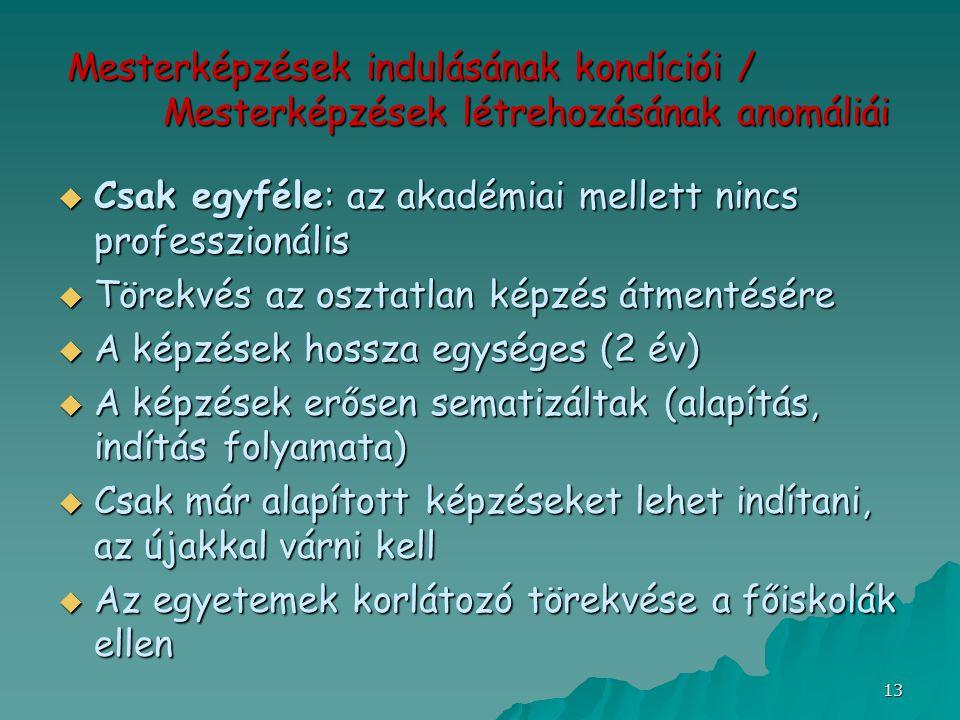 13 Mesterképzések indulásának kondíciói / Mesterképzések létrehozásának anomáliái  Csak egyféle: az akadémiai mellett nincs professzionális  Törekvés az osztatlan képzés átmentésére  A képzések hossza egységes (2 év)  A képzések erősen sematizáltak (alapítás, indítás folyamata)  Csak már alapított képzéseket lehet indítani, az újakkal várni kell  Az egyetemek korlátozó törekvése a főiskolák ellen