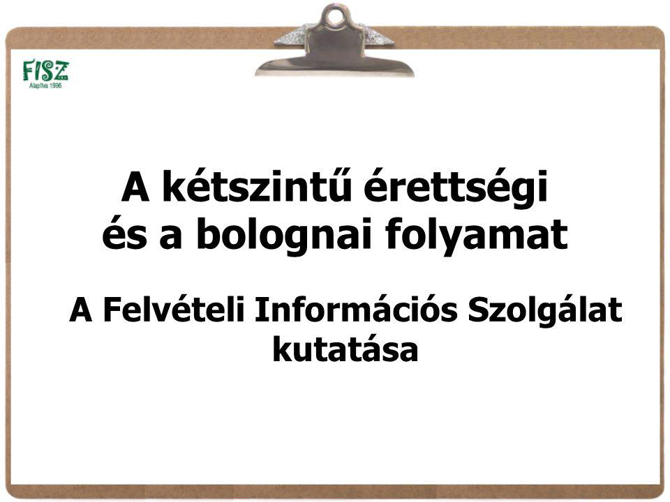 A kétszintű érettségi és a bolognai folyamat A Felvételi Információs Szolgálat kutatása