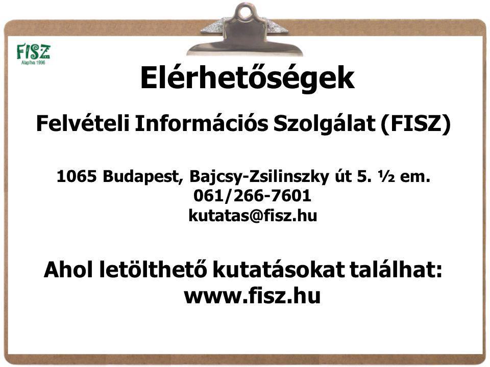 Elérhetőségek Felvételi Információs Szolgálat (FISZ) 1065 Budapest, Bajcsy-Zsilinszky út 5.
