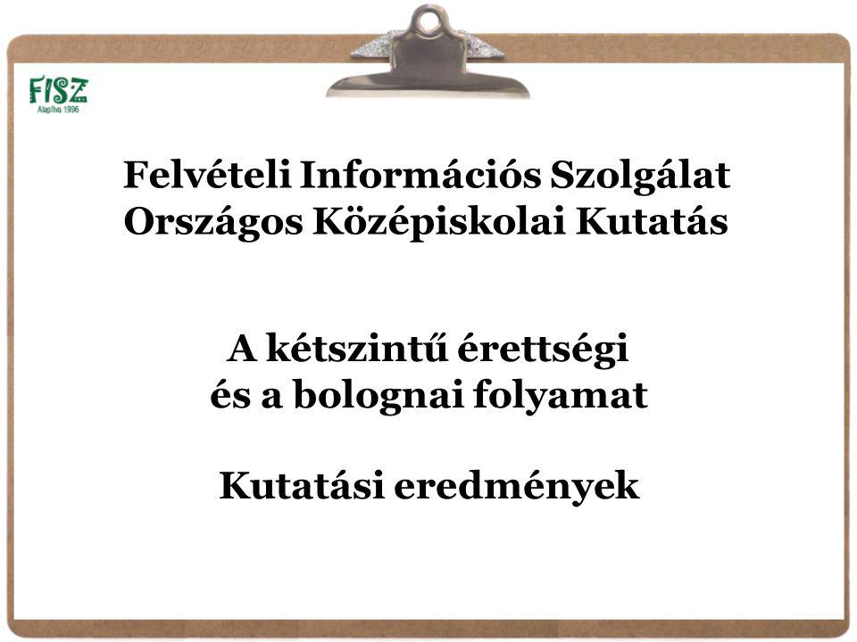 A kétszintű érettségi és a bolognai folyamat Kutatási eredmények Felvételi Információs Szolgálat Országos Középiskolai Kutatás