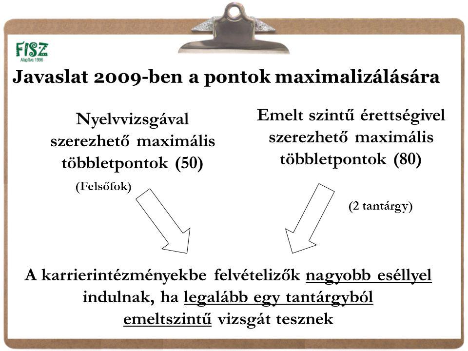 Javaslat 2009-ben a pontok maximalizálására Nyelvvizsgával szerezhető maximális többletpontok (50) Emelt szintű érettségivel szerezhető maximális többletpontok (80) A karrierintézményekbe felvételizők nagyobb eséllyel indulnak, ha legalább egy tantárgyból emeltszintű vizsgát tesznek (Felsőfok) (2 tantárgy)