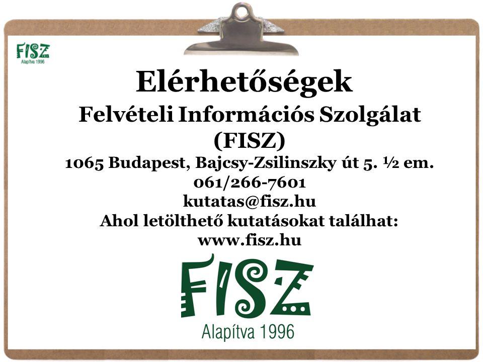 Felvételi Információs Szolgálat (FISZ) 1065 Budapest, Bajcsy-Zsilinszky út 5.