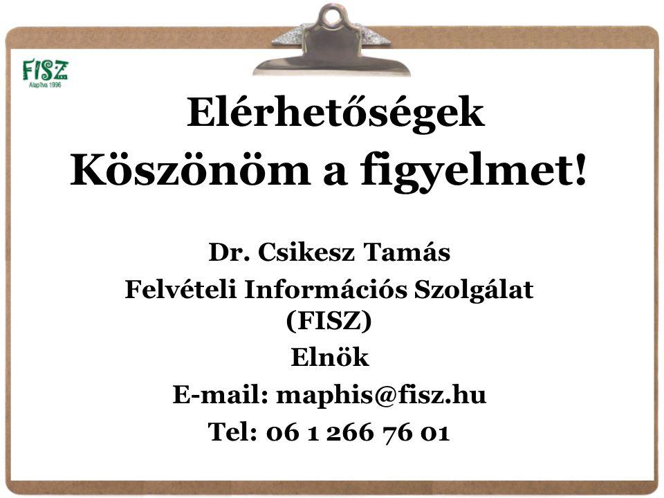 Dr. Csikesz Tamás Felvételi Információs Szolgálat (FISZ) Elnök E-mail: maphis@fisz.hu Tel: 06 1 266 76 01 Köszönöm a figyelmet!