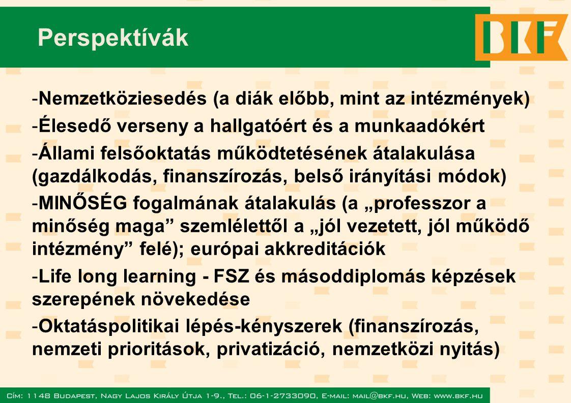 """Perspektívák -Nemzetköziesedés (a diák előbb, mint az intézmények) -Élesedő verseny a hallgatóért és a munkaadókért -Állami felsőoktatás működtetésének átalakulása (gazdálkodás, finanszírozás, belső irányítási módok) -MINŐSÉG fogalmának átalakulás (a """"professzor a minőség maga szemlélettől a """"jól vezetett, jól működő intézmény felé); európai akkreditációk -Life long learning - FSZ és másoddiplomás képzések szerepének növekedése -Oktatáspolitikai lépés-kényszerek (finanszírozás, nemzeti prioritások, privatizáció, nemzetközi nyitás)"""
