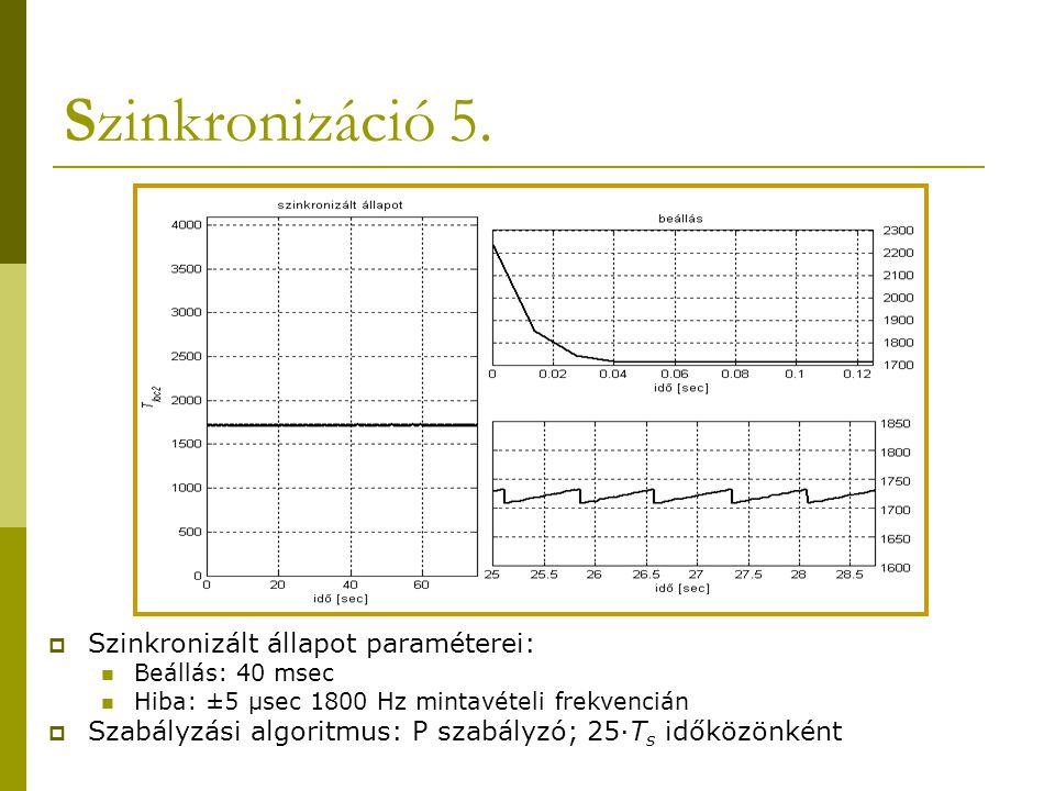 Szinkronizáció 5.  Szinkronizált állapot paraméterei: Beállás: 40 msec Hiba: ±5 μsec 1800 Hz mintavételi frekvencián  Szabályzási algoritmus: P szab