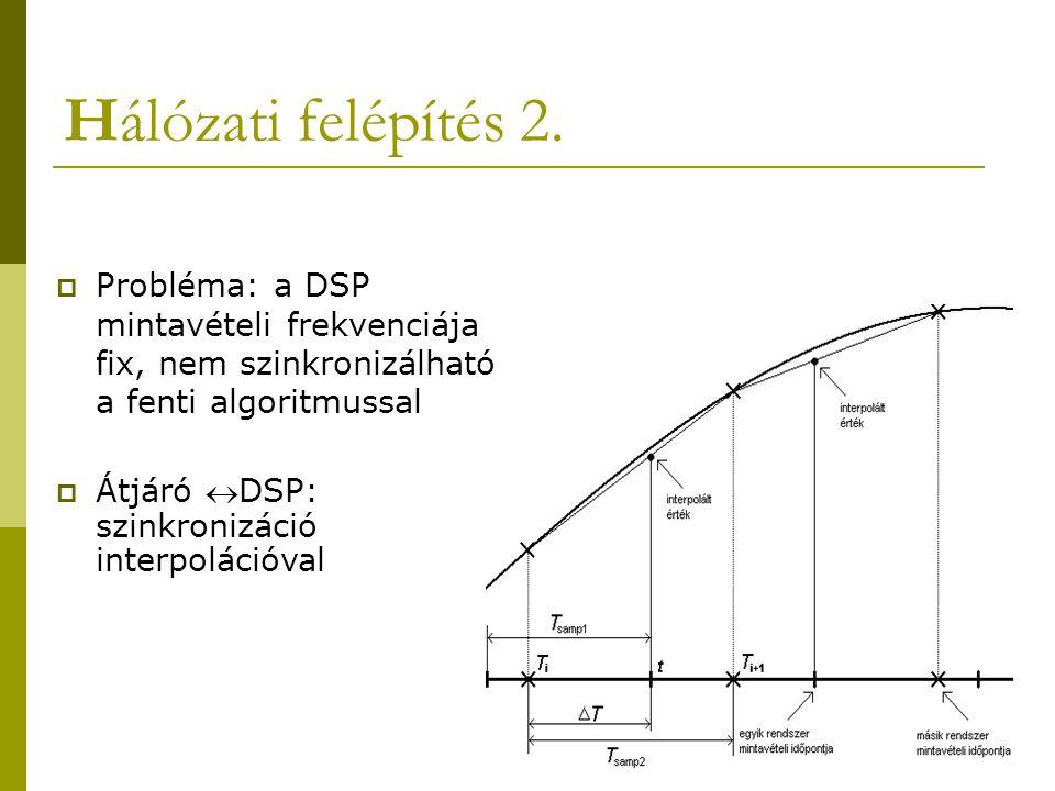 Hálózati felépítés 2.