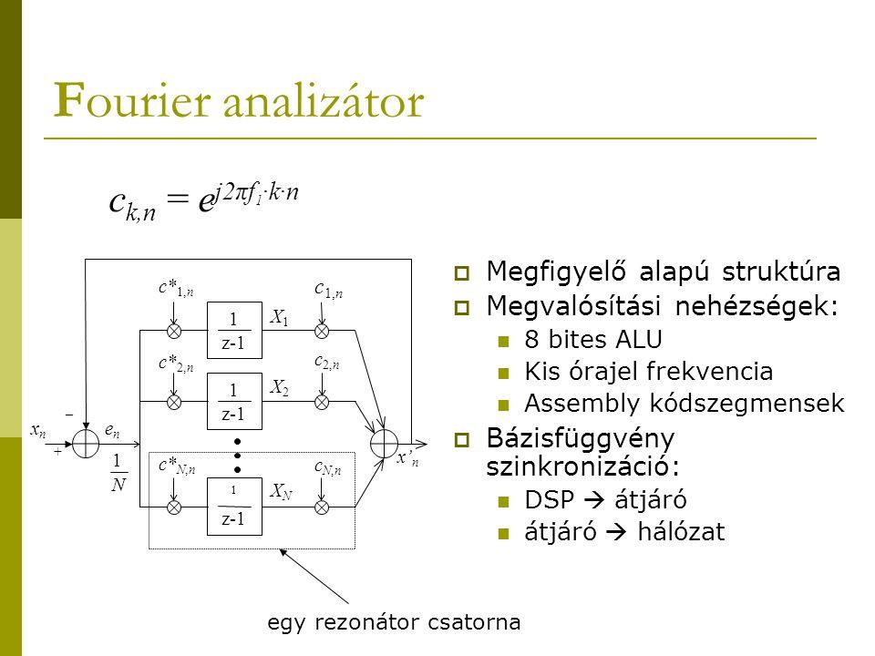 Fourier analizátor  Megfigyelő alapú struktúra  Megvalósítási nehézségek: 8 bites ALU Kis órajel frekvencia Assembly kódszegmensek  Bázisfüggvény szinkronizáció: DSP  átjáró átjáró  hálózat 1 N 1 z-1 1 c* 1,n c* 2,n c 1,n c 2,n x' n cN,ncN,n 1 z-1 c* N,n – xnxn + enen X1X1 X2X2 XNXN c k,n = e j2πf 1 ·k·n egy rezonátor csatorna