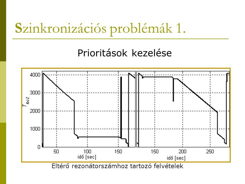 Szinkronizációs problémák 1. Prioritások kezelése Eltérő rezonátorszámhoz tartozó felvételek
