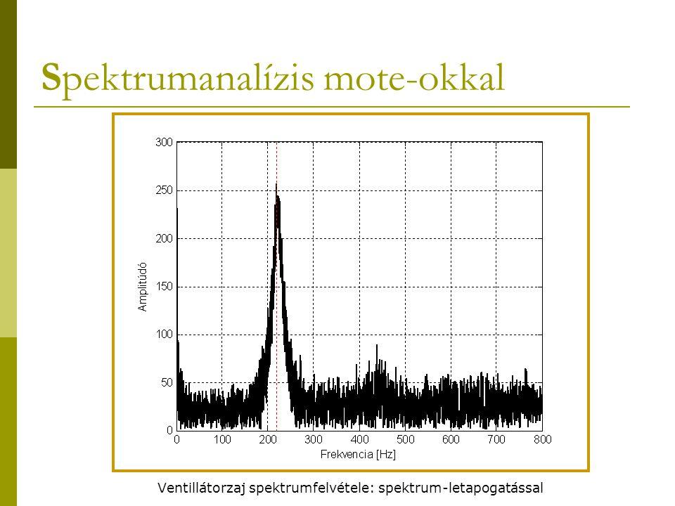 Spektrumanalízis mote-okkal Ventillátorzaj spektrumfelvétele: spektrum-letapogatással
