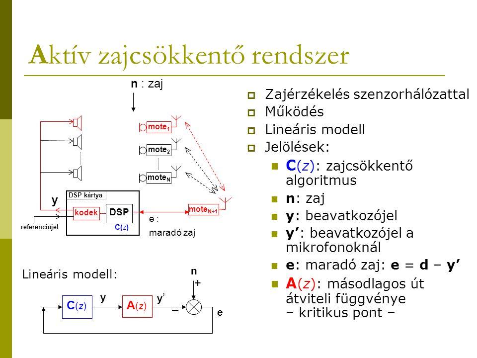 Aktív zajcsökkentő rendszer mote 1 mote N mote 2 DSP mote N+1 kodek DSP kártya referenciajel C(z)C(z) A(z)A(z) n e y y'y' e : maradó zaj y n : zaj – + C(z)  Zajérzékelés szenzorhálózattal  Működés  Lineáris modell  Jelölések: C (z): zajcsökkentő algoritmus n: zaj y: beavatkozójel y': beavatkozójel a mikrofonoknál e: maradó zaj: e = d – y' A (z): másodlagos út átviteli függvénye – kritikus pont – Lineáris modell: