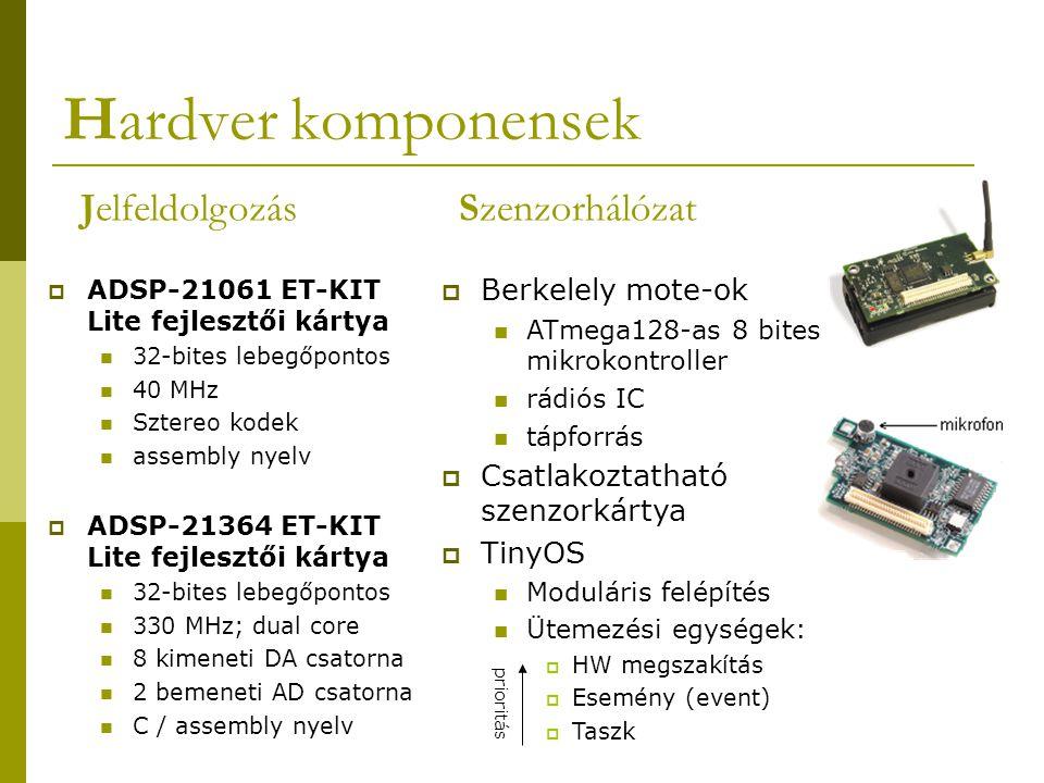 Hardver komponensek  ADSP-21061 ET-KIT Lite fejlesztői kártya 32-bites lebegőpontos 40 MHz Sztereo kodek assembly nyelv  ADSP-21364 ET-KIT Lite fejlesztői kártya 32-bites lebegőpontos 330 MHz; dual core 8 kimeneti DA csatorna 2 bemeneti AD csatorna C / assembly nyelv JelfeldolgozásSzenzorhálózat  Berkelely mote-ok ATmega128-as 8 bites mikrokontroller rádiós IC tápforrás  Csatlakoztatható szenzorkártya  TinyOS Moduláris felépítés Ütemezési egységek:  HW megszakítás  Esemény (event)  Taszk  prioritás