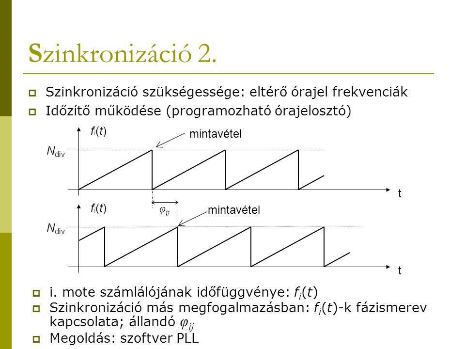 Szinkronizáció 2. t fi(t)fi(t) mintavétel N div  i. mote számlálójának időfüggvénye: f i (t)  Szinkronizáció más megfogalmazásban: f i (t)-k fázisme
