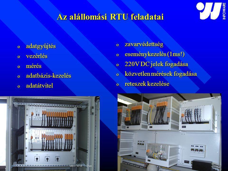 Az alállomási RTU feladatai o adatgyűjtés o vezérlés o mérés o adatbázis-kezelés o adatátvitel o zavarvédettség o eseménykezelés (1ms!) o 220V DC jelek fogadása o közvetlen mérések fogadása o reteszek kezelése