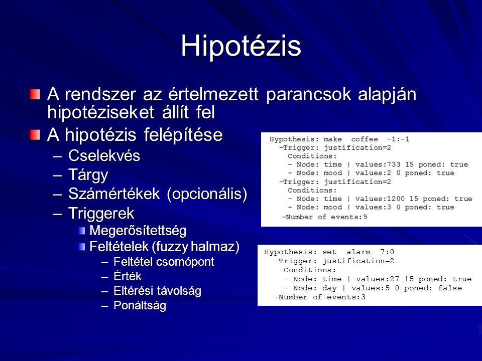 Hipotézis A rendszer az értelmezett parancsok alapján hipotéziseket állít fel A hipotézis felépítése –Cselekvés –Tárgy –Számértékek (opcionális) –Trig