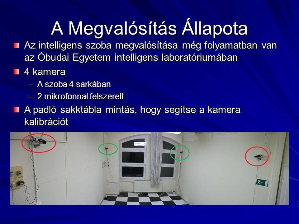 A Megvalósítás Állapota Az intelligens szoba megvalósítása még folyamatban van az Óbudai Egyetem intelligens laboratóriumában 4 kamera –A szoba 4 sark