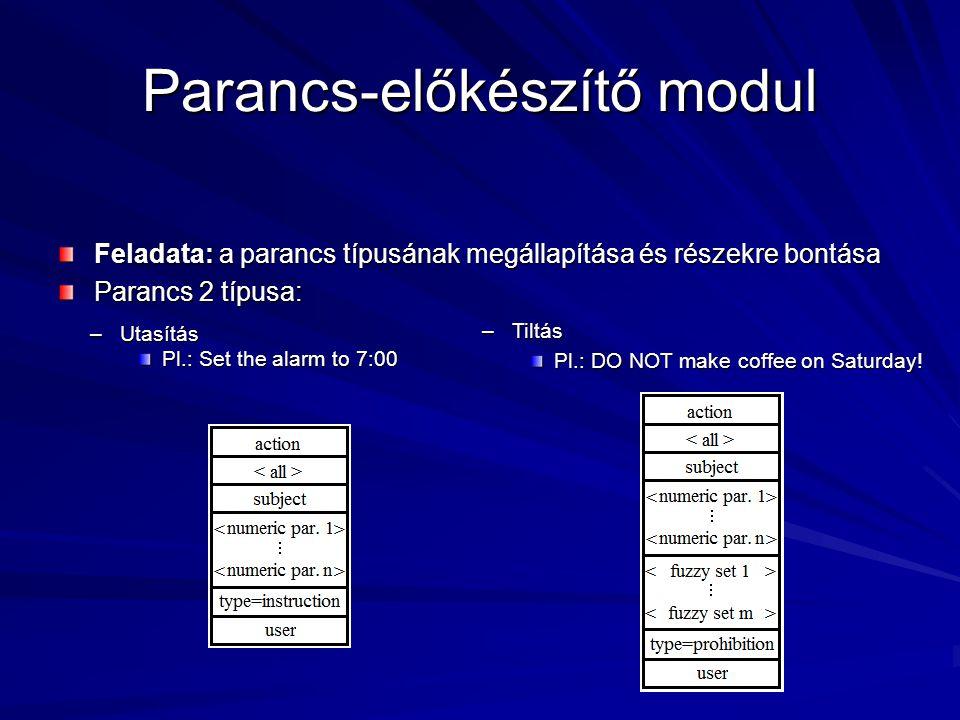 Parancs-előkészítő modul Feladata: a parancs típusának megállapítása és részekre bontása Parancs 2 típusa: –Utasítás Pl.: Set the alarm to 7:00 –Tiltá