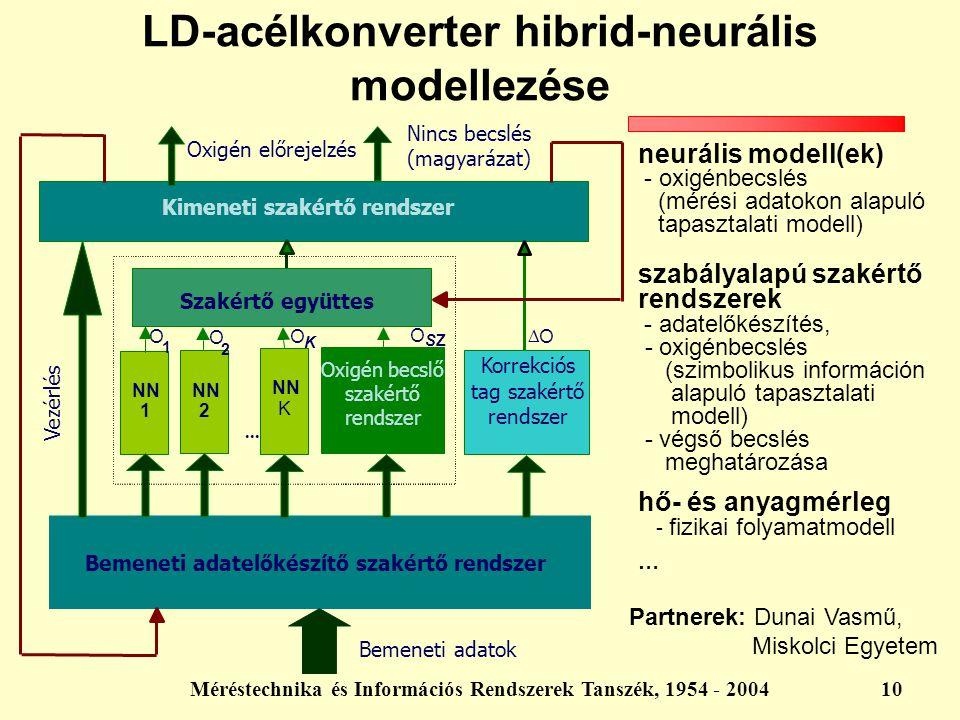 Méréstechnika és Információs Rendszerek Tanszék, 1954 - 200410 NN K O 1 O 2 O K O SZ  O NN 2 1... Korrekciós tag szakértő rendszer Oxigén becslő szak