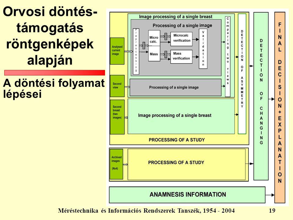 Méréstechnika és Információs Rendszerek Tanszék, 1954 - 200419 A döntési folyamat lépései image Orvosi döntés- támogatás röntgenképek alapján