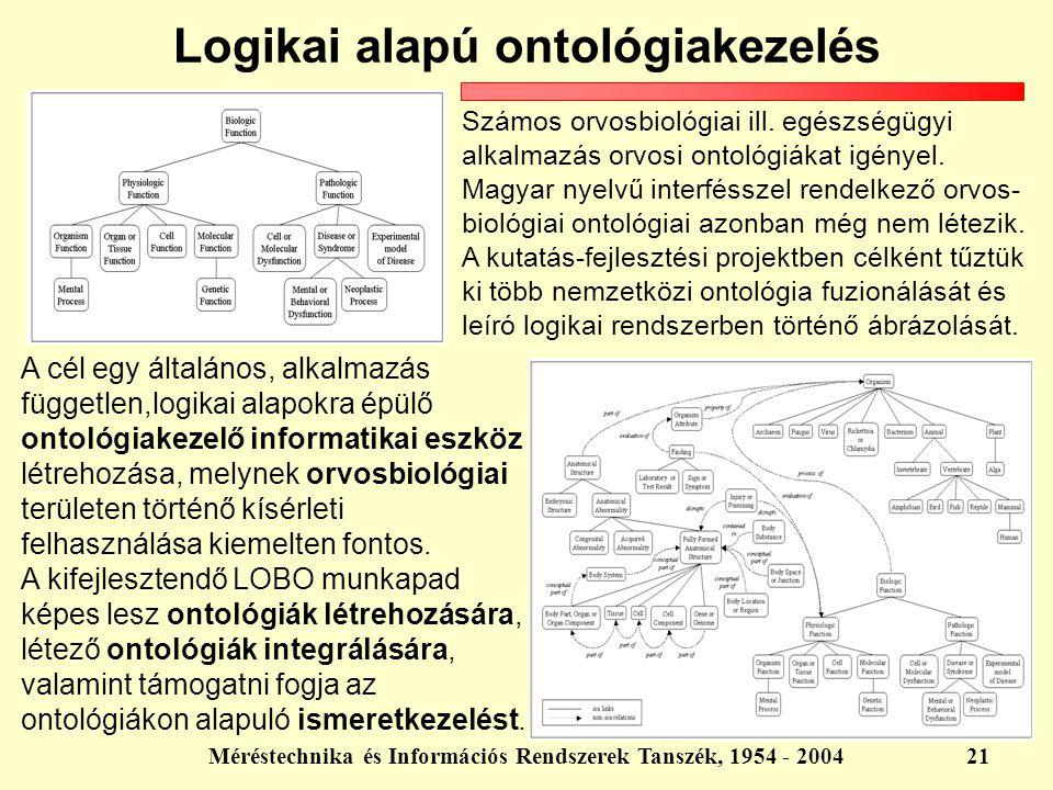 Méréstechnika és Információs Rendszerek Tanszék, 1954 - 200421 Logikai alapú ontológiakezelés Számos orvosbiológiai ill. egészségügyi alkalmazás orvos