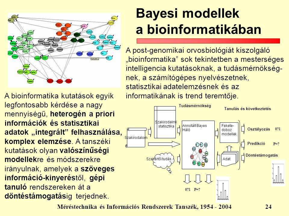 """Méréstechnika és Információs Rendszerek Tanszék, 1954 - 200424 Bayesi modellek a bioinformatikában A post-genomikai orvosbiológiát kiszolgáló """"bioinfo"""