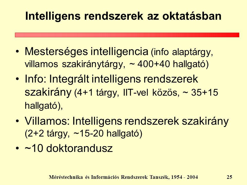 Méréstechnika és Információs Rendszerek Tanszék, 1954 - 200425 Intelligens rendszerek az oktatásban Mesterséges intelligencia (info alaptárgy, villamo