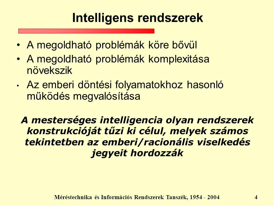 Méréstechnika és Információs Rendszerek Tanszék, 1954 - 200425 Intelligens rendszerek az oktatásban Mesterséges intelligencia (info alaptárgy, villamos szakiránytárgy, ~ 400+40 hallgató) Info: Integrált intelligens rendszerek szakirány (4+1 tárgy, IIT-vel közös, ~ 35+15 hallgató), Villamos: Intelligens rendszerek szakirány (2+2 tárgy, ~15-20 hallgató) ~10 doktorandusz