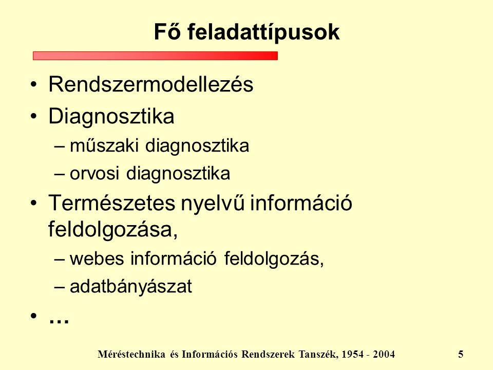 Méréstechnika és Információs Rendszerek Tanszék, 1954 - 20045 Fő feladattípusok Rendszermodellezés Diagnosztika –műszaki diagnosztika –orvosi diagnosz