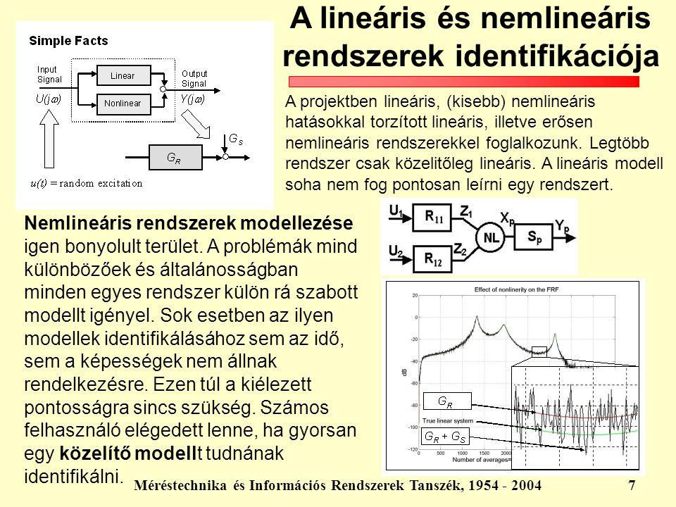 Méréstechnika és Információs Rendszerek Tanszék, 1954 - 20047 A lineáris és nemlineáris rendszerek identifikációja A projektben lineáris, (kisebb) nem